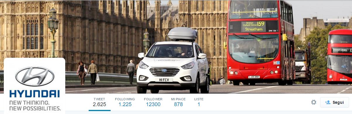 Buone pratiche di Ufficio stampa 2.0: il case study della Hyundai su Twitter